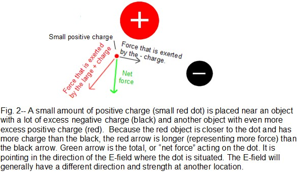 General Discussion Of Static Electricity Effects Overview 9